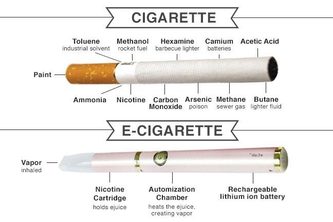 E-Cigs Compared Cigarettes